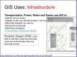gis uses infrastructure