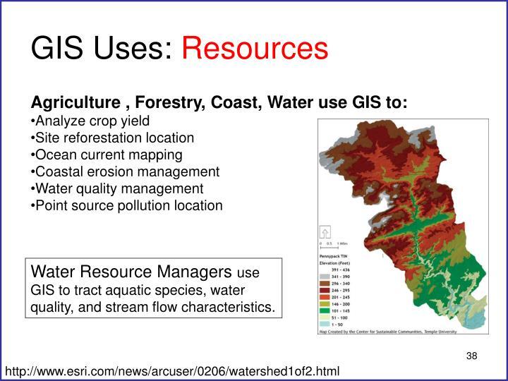 GIS Uses: