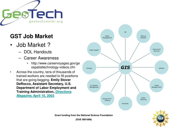 GST Job Market