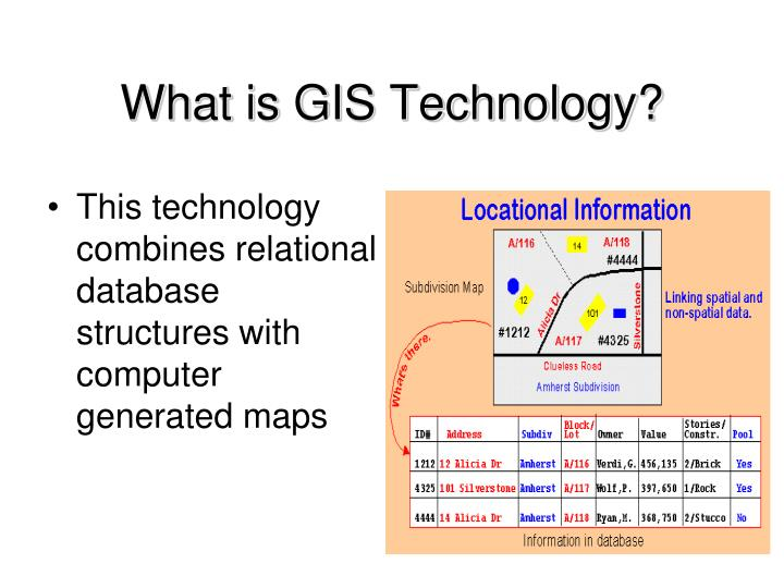 What is GIS Technology?