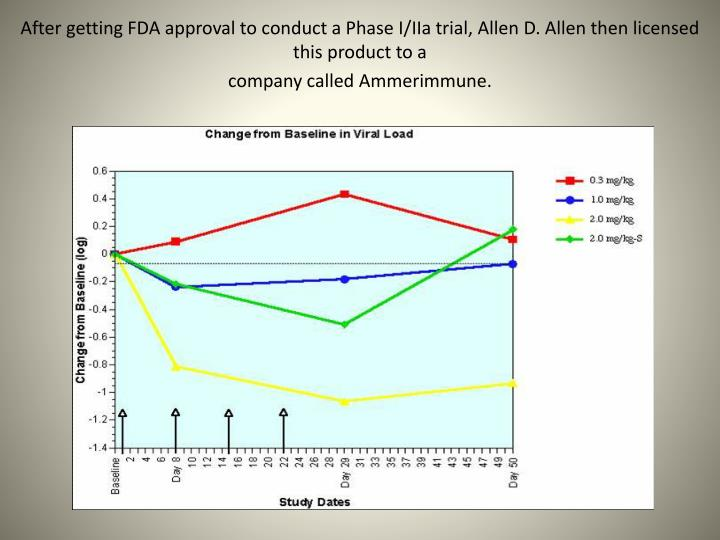 After getting FDA approval to conduct a Phase I/