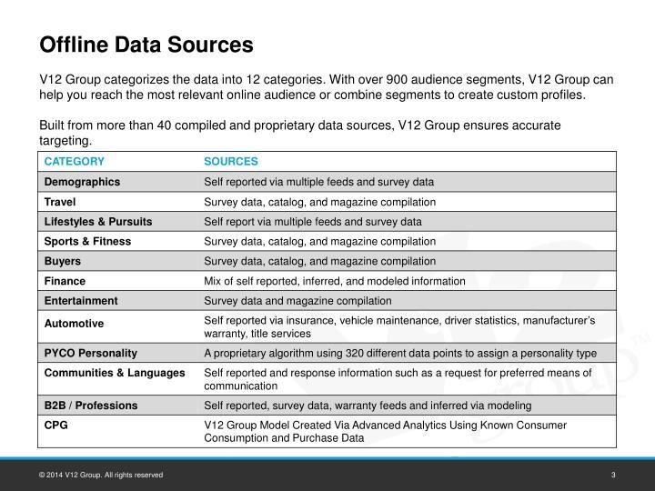 Offline Data Sources