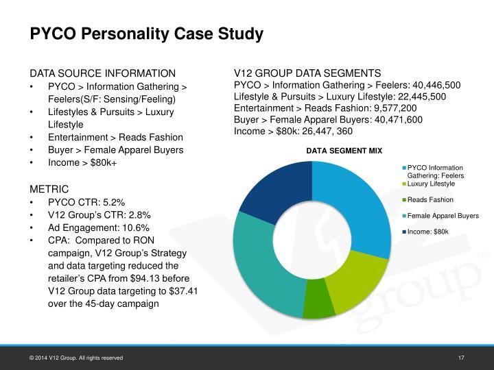 PYCO Personality Case Study