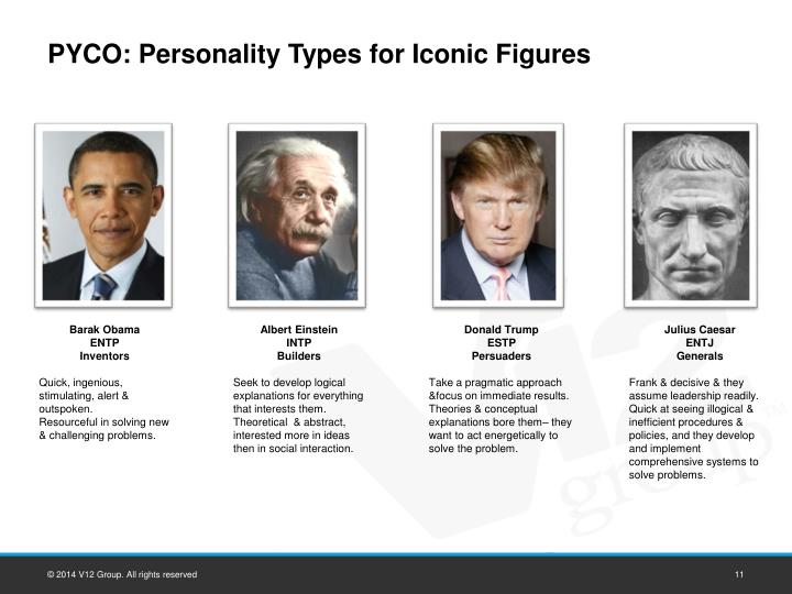 PYCO: Personality Types for Iconic Figures