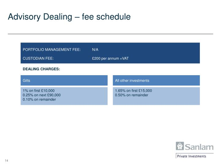 Advisory Dealing – fee schedule