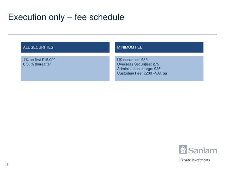 Execution only – fee schedule