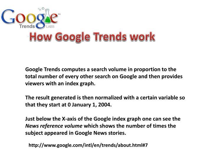 How Google Trends work