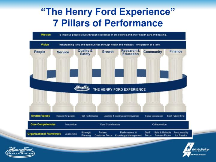 The henry ford experience 7 pillars of performance