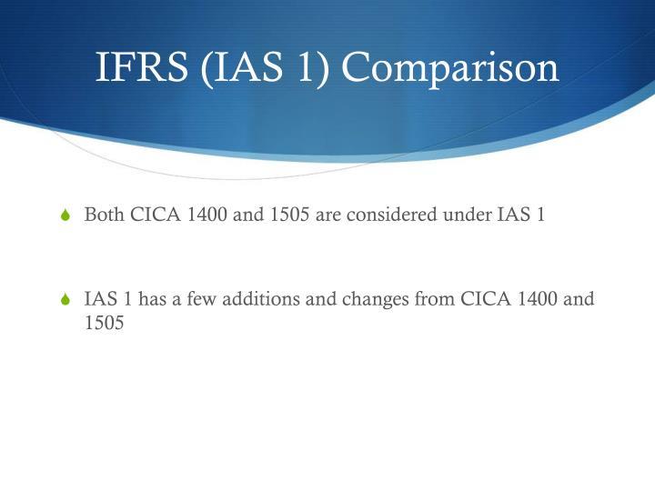 IFRS (IAS 1) Comparison