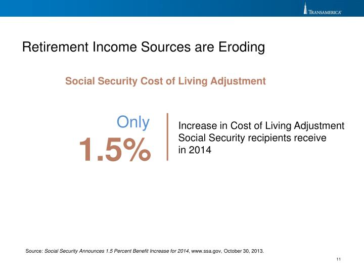 Retirement Income Sources are Eroding