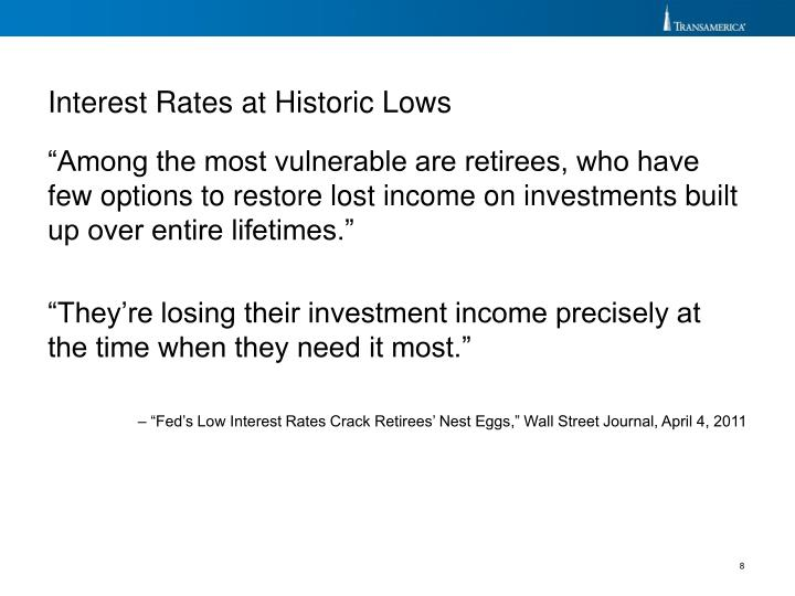 Interest Rates at Historic Lows