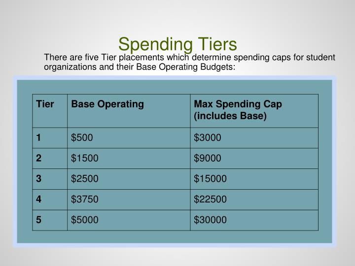 Spending Tiers