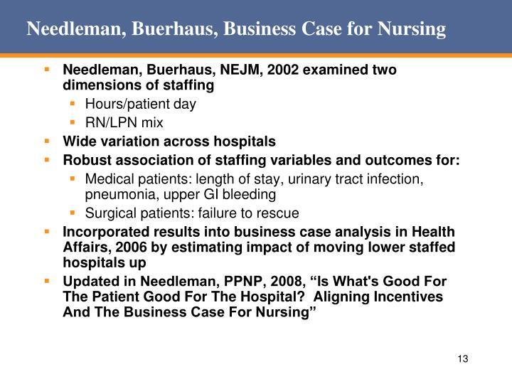 Needleman, Buerhaus, Business Case for Nursing