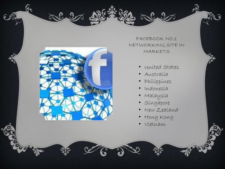 Facebook No.1 networking site in markets
