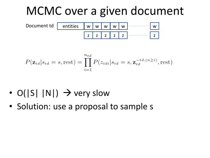 MCMC over a given document
