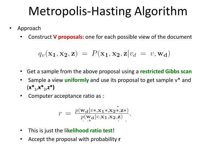 Metropolis-Hasting Algorithm