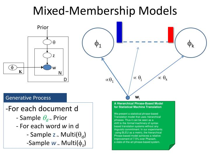 Mixed-Membership Models