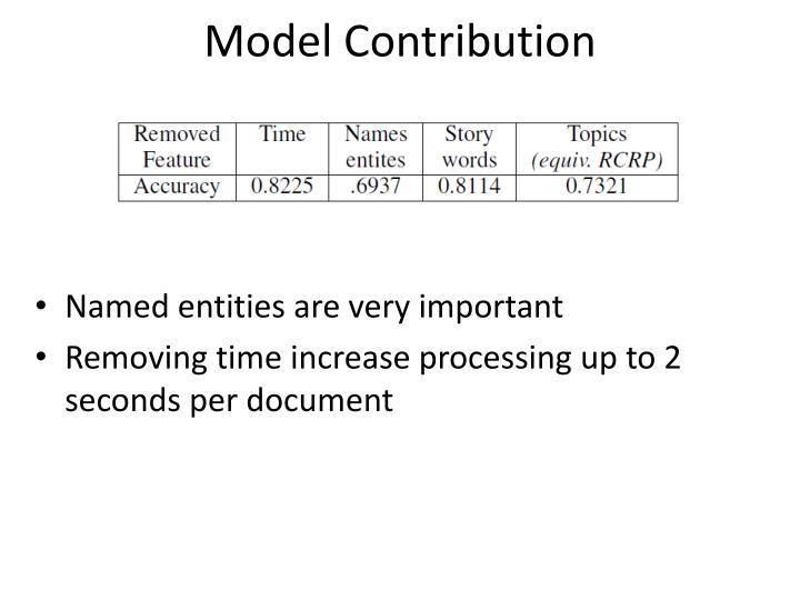 Model Contribution