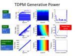 tdpm generative power