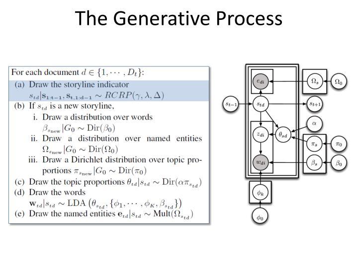 The Generative Process