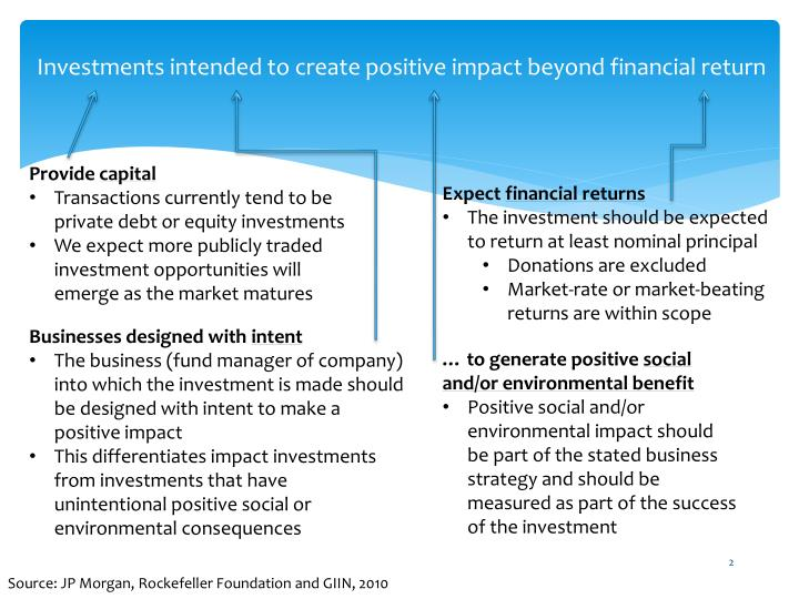 Investments intended to create positive impact beyond financial return