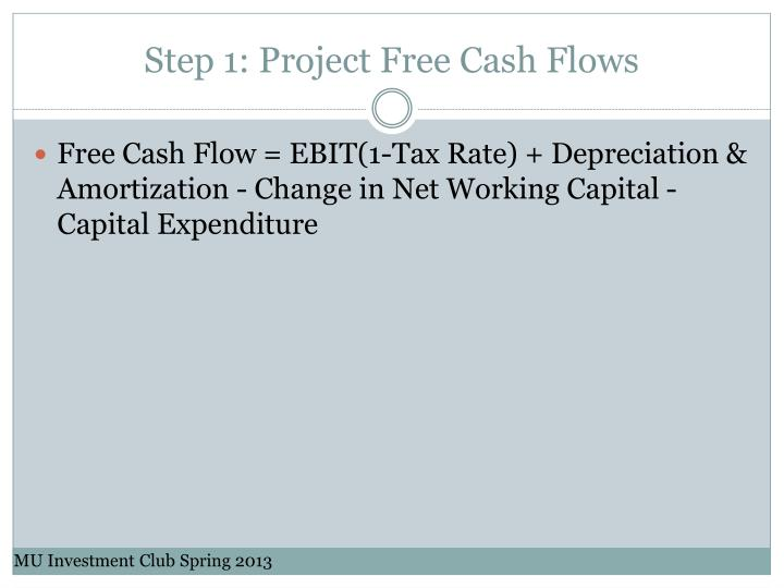 Step 1: Project Free Cash Flows