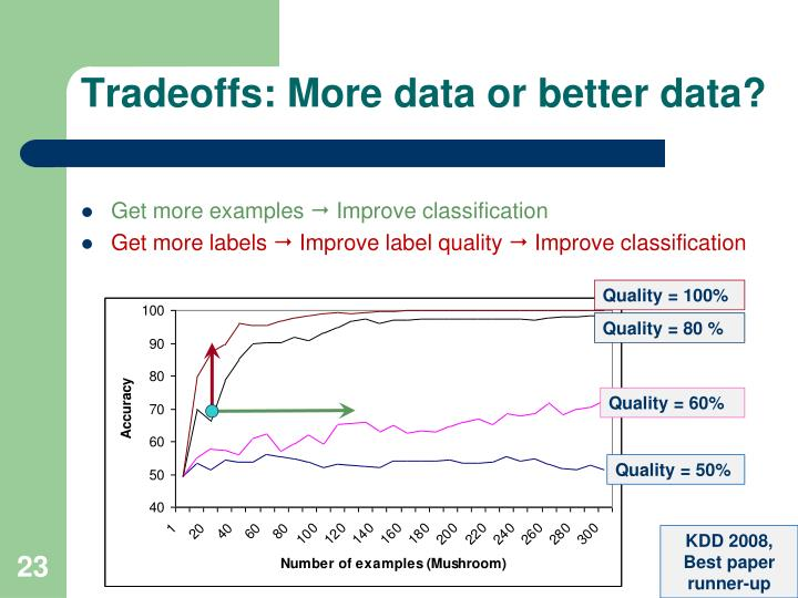 Tradeoffs: More data or better data?