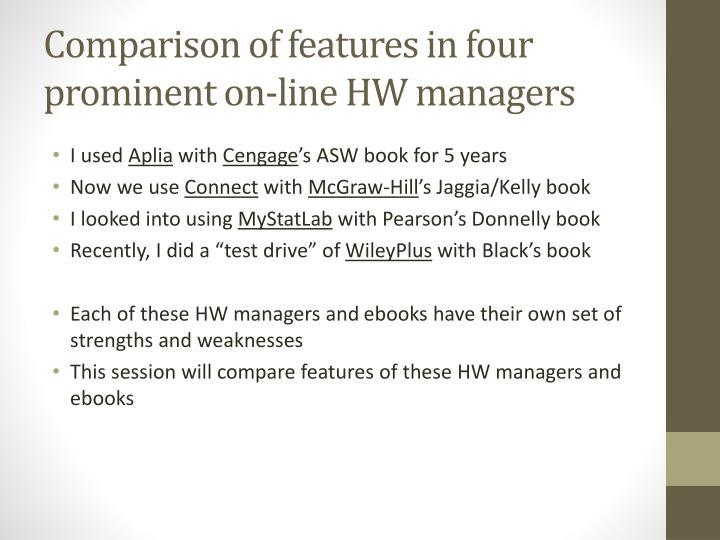 Comparison of features in four prominent on line hw managers