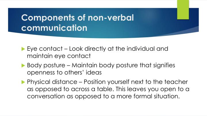 Components of non-verbal communication