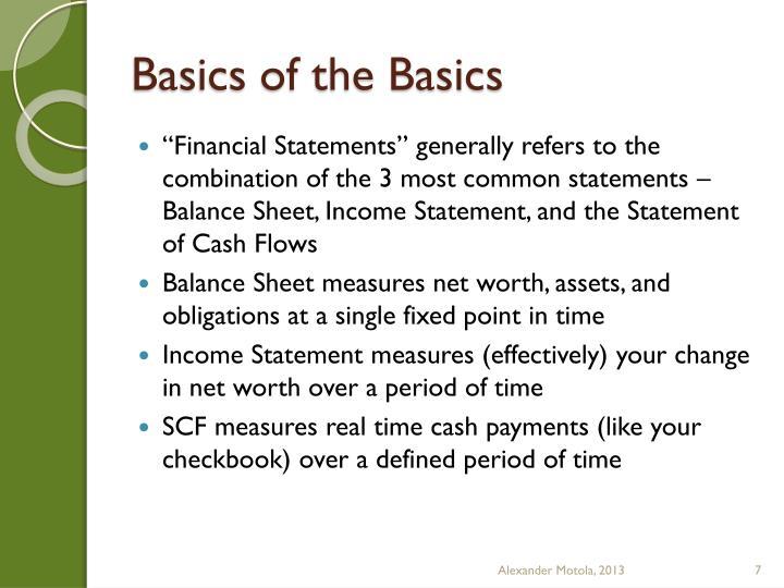 Basics of the Basics