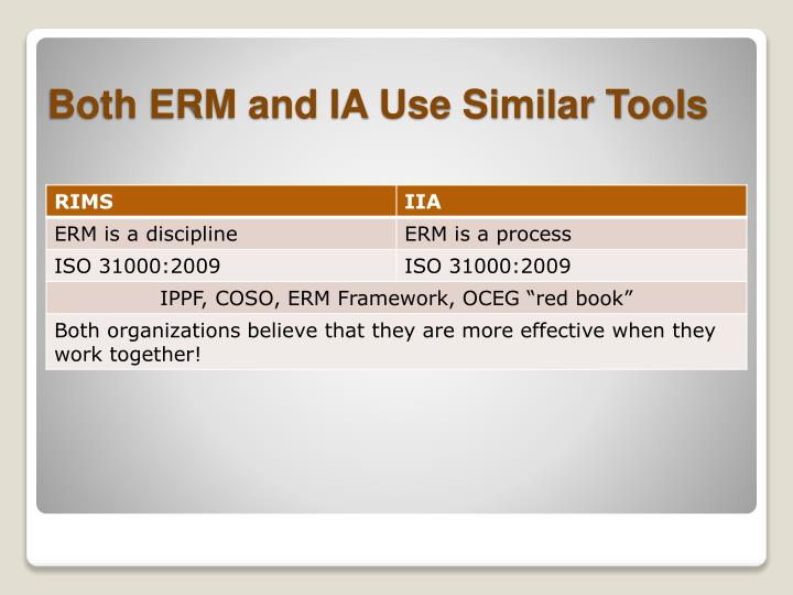 Both ERM and IA Use Similar Tools