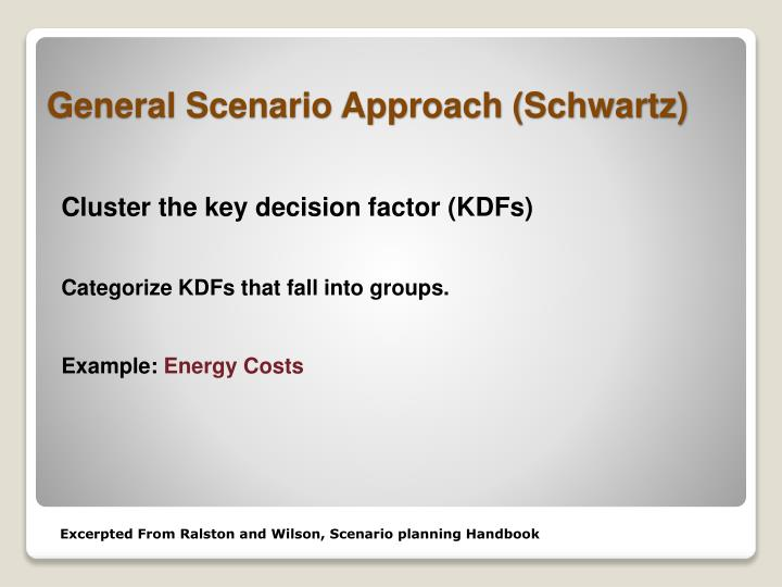 Cluster the key decision factor (KDFs)
