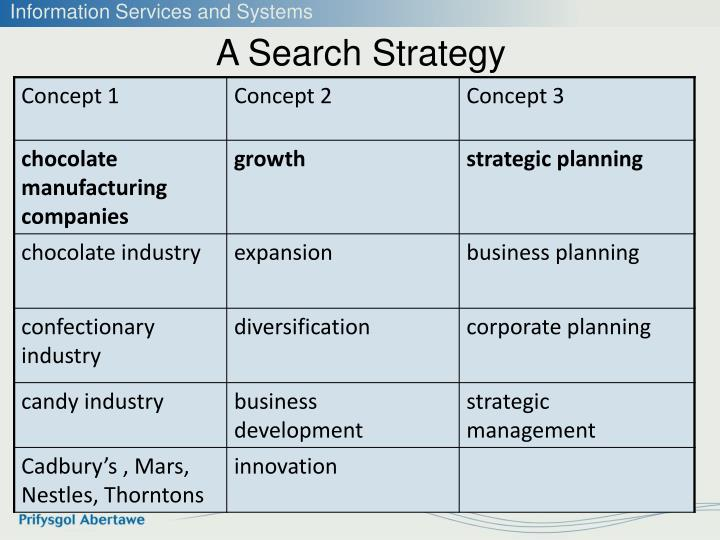 A Search Strategy