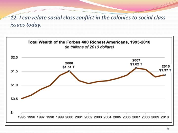 12. I can relate social class conflict in the colonies to social class issues today.