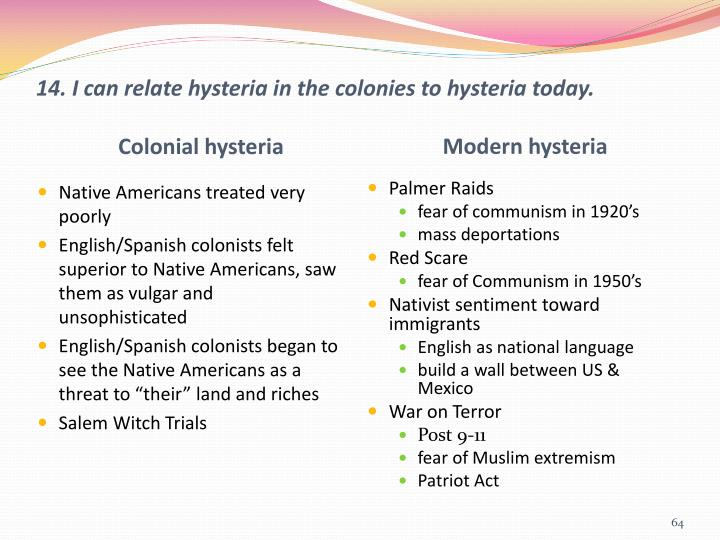 14. I can relate hysteria in the colonies to hysteria today.