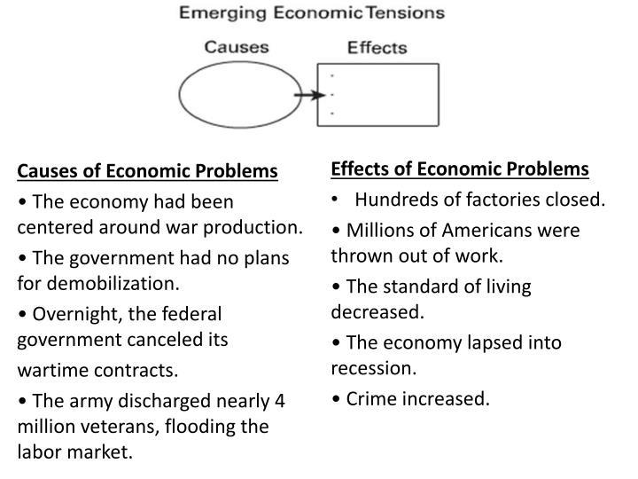 Causes of Economic Problems