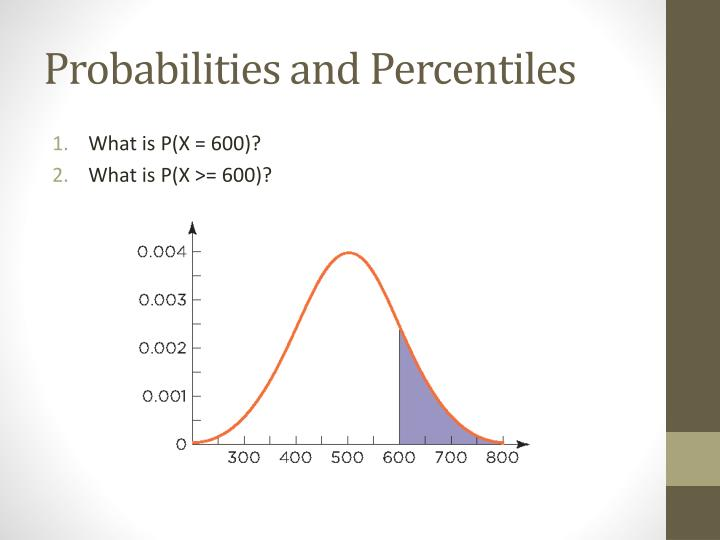 Probabilities and Percentiles