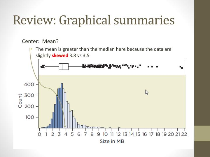 Review: Graphical summaries