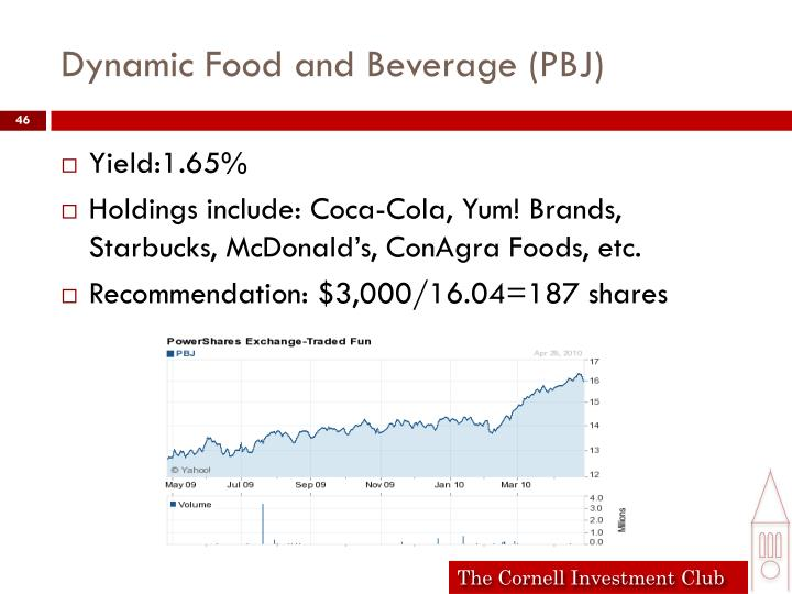 Dynamic Food and Beverage (PBJ)