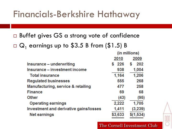 Financials-Berkshire Hathaway