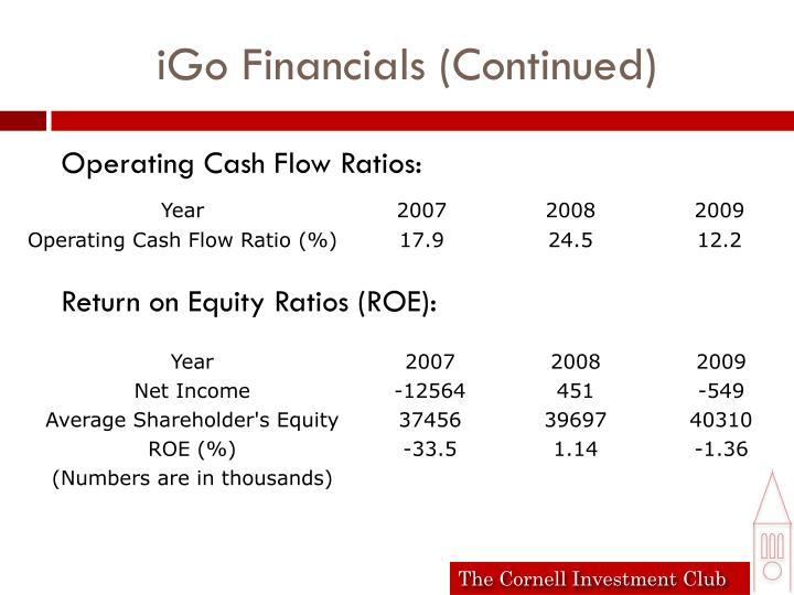 iGo Financials (Continued)
