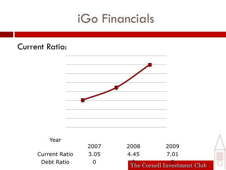 iGo Financials