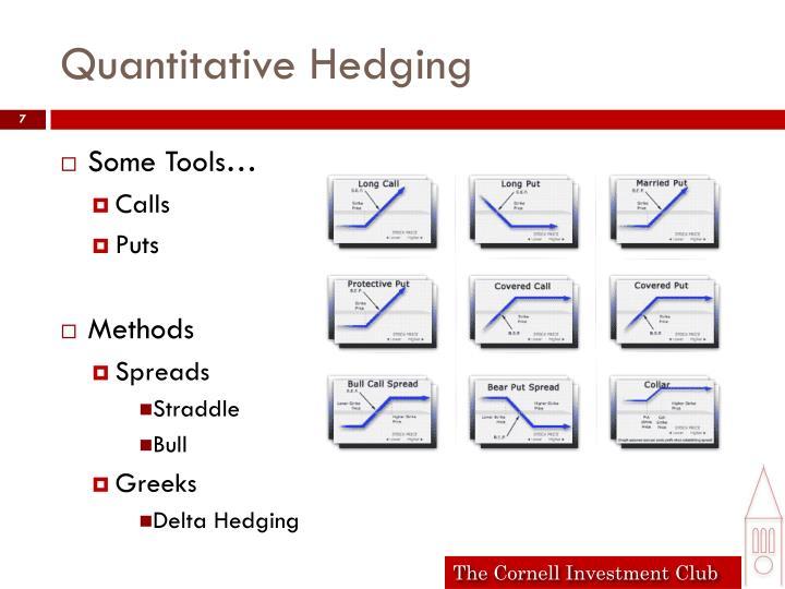 Quantitative Hedging