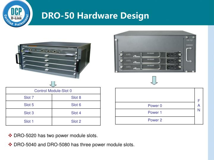 DRO-50 Hardware Design