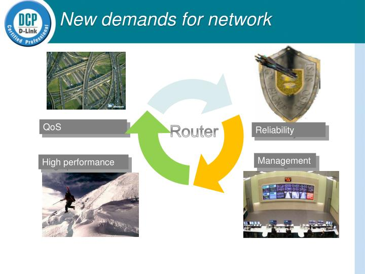 New demands for network