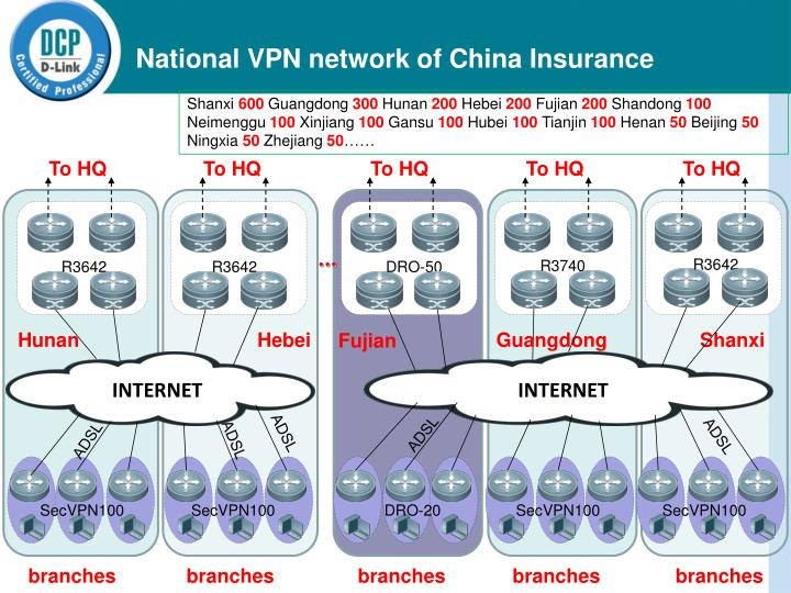 National VPN network of China Insurance