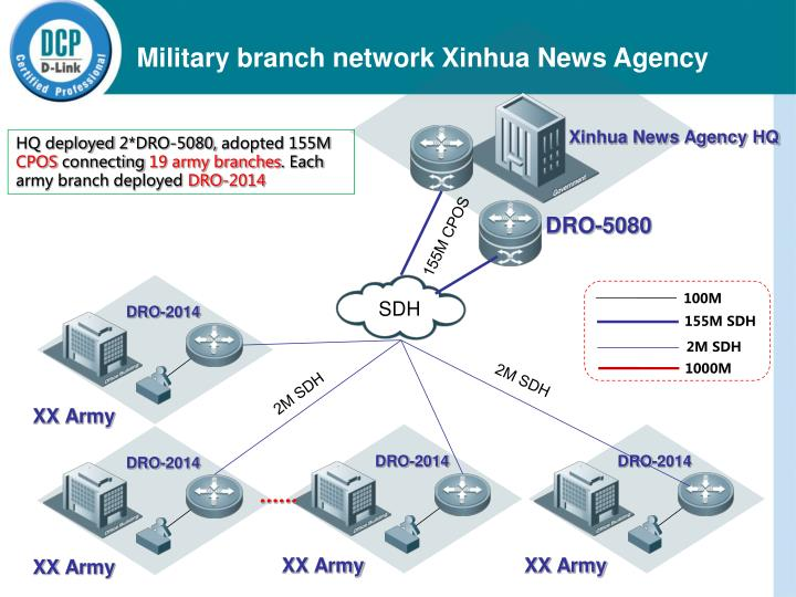 Military branch network Xinhua News Agency
