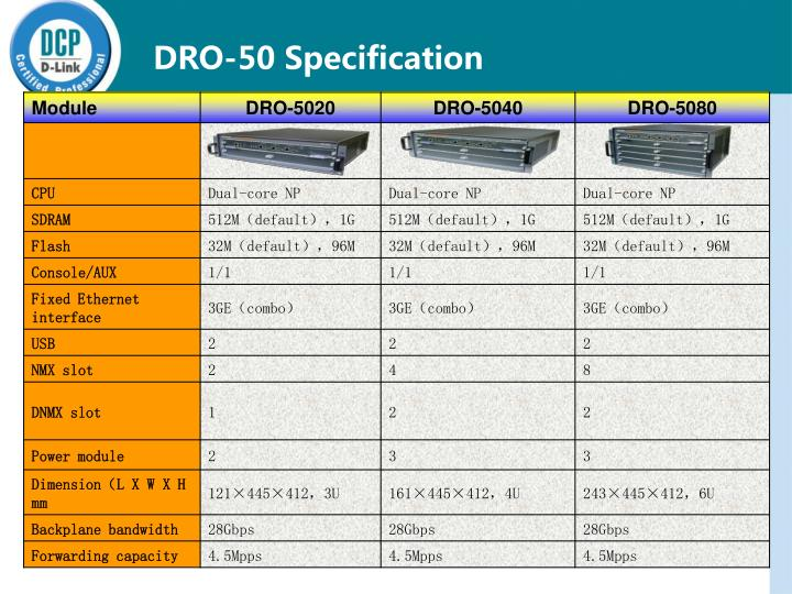 DRO-50 Specification