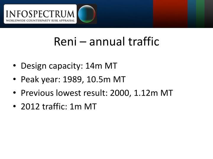 Reni – annual traffic