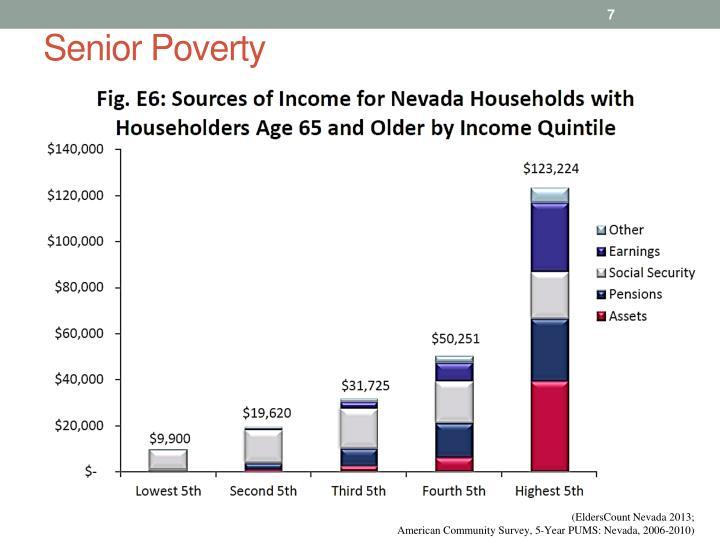 Senior Poverty